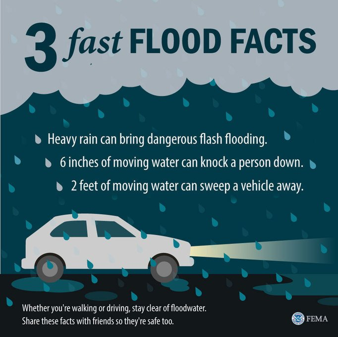 flooding fast facts.jpg